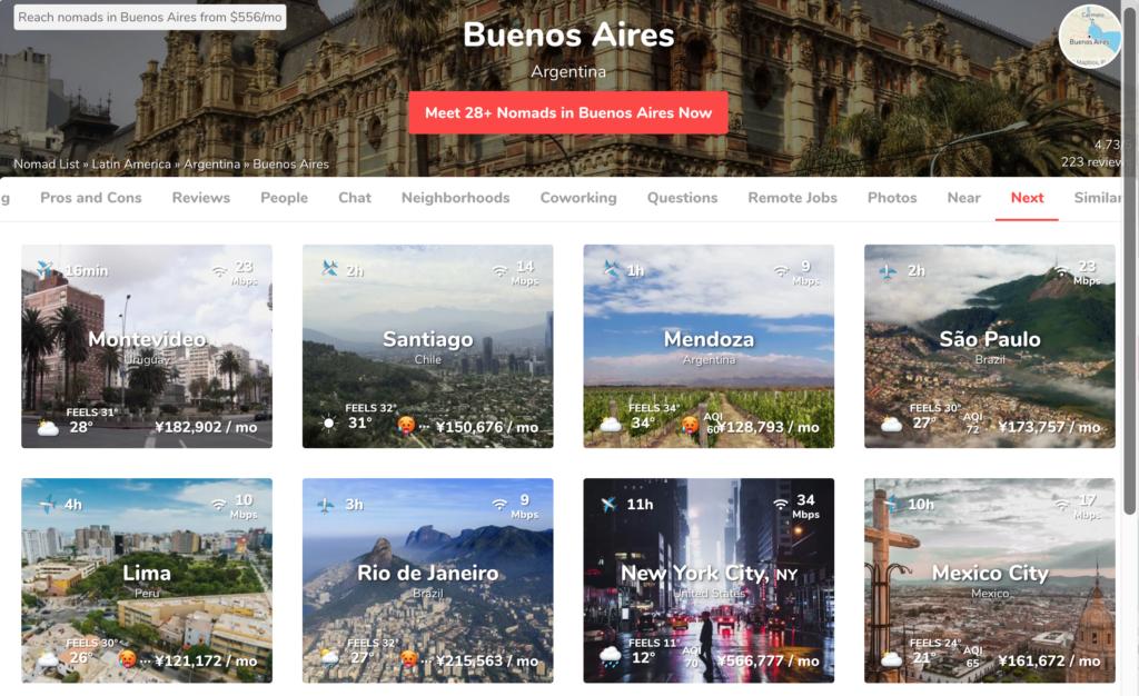 ブエノスアイレス近隣諸国の都市